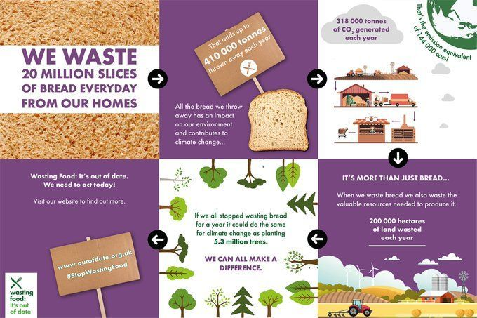 A Week of Action on Food Waste and Climate Change