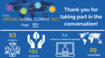 A review of the EAUC Global Climate 2021  image #1