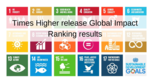Times Higher release SDG rankings image #1