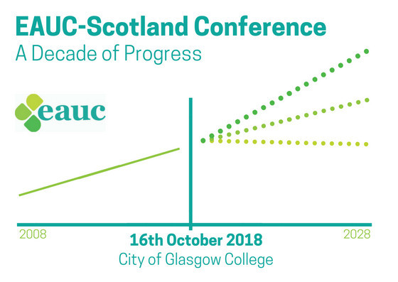 EAUC-Scotland Conference to Vision the Future of Sustainability in Universities and Colleges