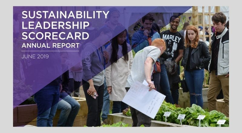 Sustainability Leadership Scorecard Report